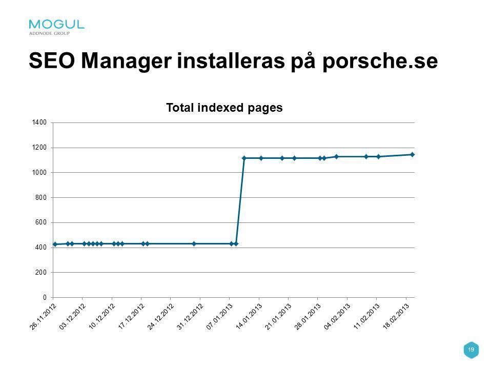 19 SEO Manager installeras på porsche.se
