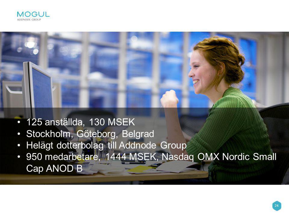 24 125 anställda, 130 MSEK Stockholm, Göteborg, Belgrad Helägt dotterbolag till Addnode Group 950 medarbetare, 1444 MSEK, Nasdaq OMX Nordic Small Cap ANOD B