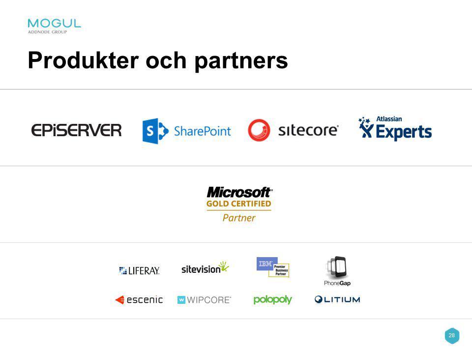28 Produkter och partners