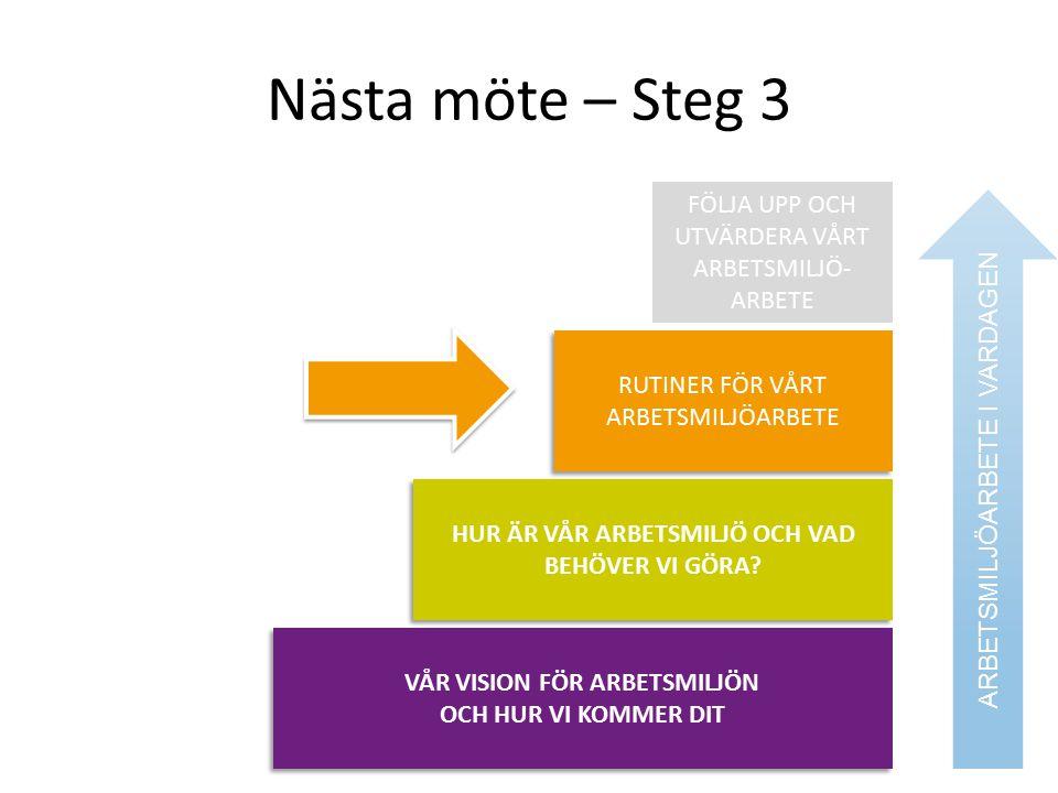 Nästa möte – Steg 3 RUTINER FÖR VÅRT ARBETSMILJÖARBETE FÖLJA UPP OCH UTVÄRDERA VÅRT ARBETSMILJÖ- ARBETE HUR ÄR VÅR ARBETSMILJÖ OCH VAD BEHÖVER VI GÖRA.