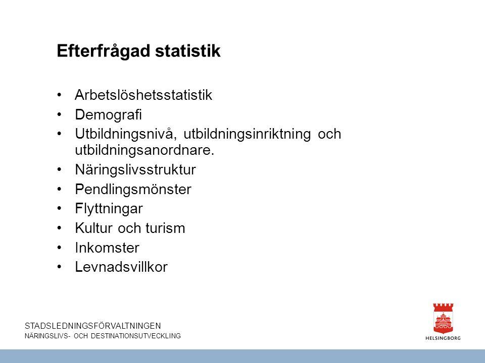 STADSLEDNINGSFÖRVALTNINGEN NÄRINGSLIVS- OCH DESTINATIONSUTVECKLING Efterfrågad statistik Arbetslöshetsstatistik Demografi Utbildningsnivå, utbildningsinriktning och utbildningsanordnare.
