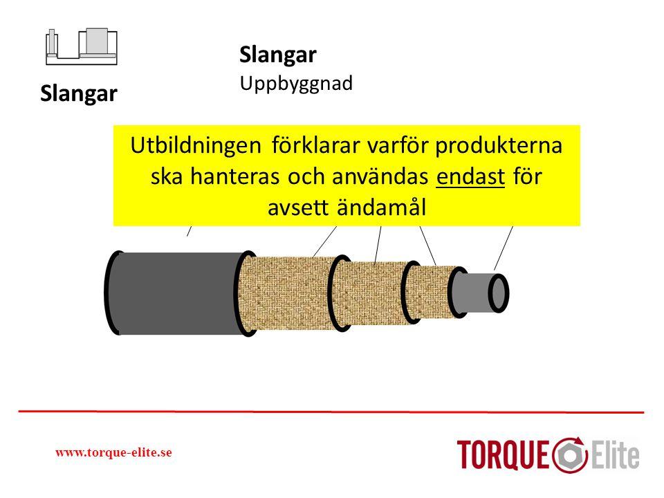 www.torque-elite.se Slangar Uppbyggnad Plaströr Stålarmering Ytterhölje Slangar Utbildningen förklarar varför produkterna ska hanteras och användas en