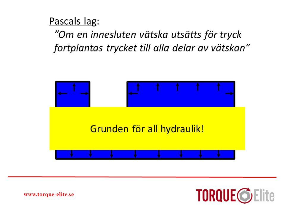 """Pascals lag: """"Om en innesluten vätska utsätts för tryck fortplantas trycket till alla delar av vätskan"""" www.torque-elite.se Grunden för all hydraulik!"""
