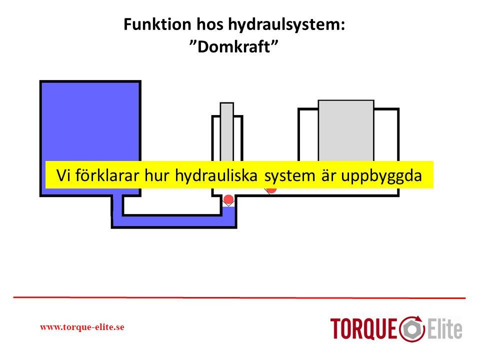 """www.torque-elite.se Funktion hos hydraulsystem: """"Domkraft"""" Vi förklarar hur hydrauliska system är uppbyggda"""