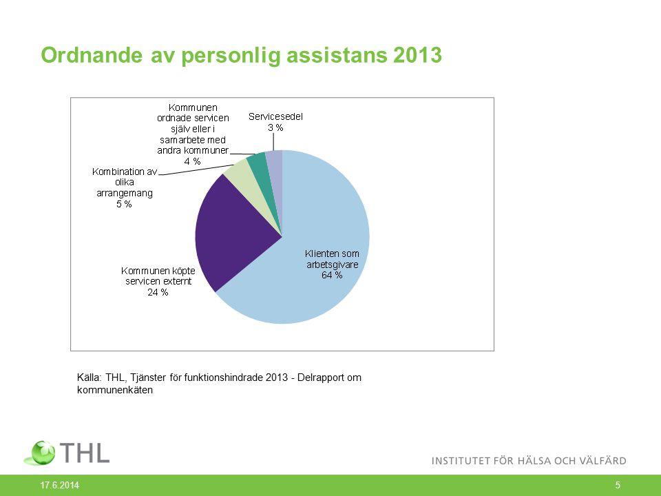 Tjänster för funktionshindrade 2013 - Delrapport om kommunenkäten 17.6.2014 6 Antalet klienter med personlig assistans och kostnaderna har ökat under de senaste åren.