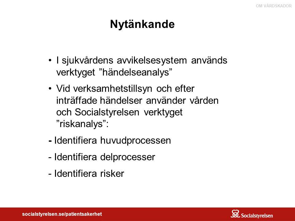 OM VÅRDSKADOR socialstyrelsen.se/patientsakerhet Orsaker Utredningsmetodik Utredning (uppifrån och ned) Händelse Riskanalys (nerifrån och upp) Orsaker