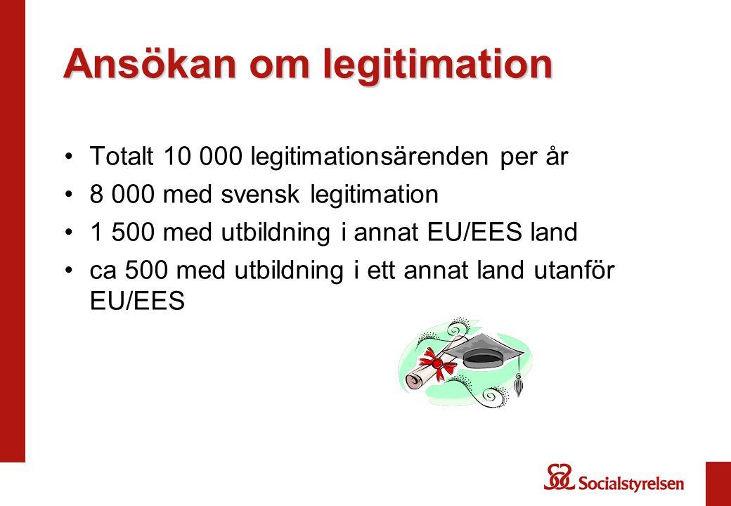 Ansökan om legitimation Fullständigt ifylld ansökningsblankett Bestyrkt kopia av yrkesexamensbevis Aktuellt personbevis Ansökningsavgift Tjänstgöringsintyg