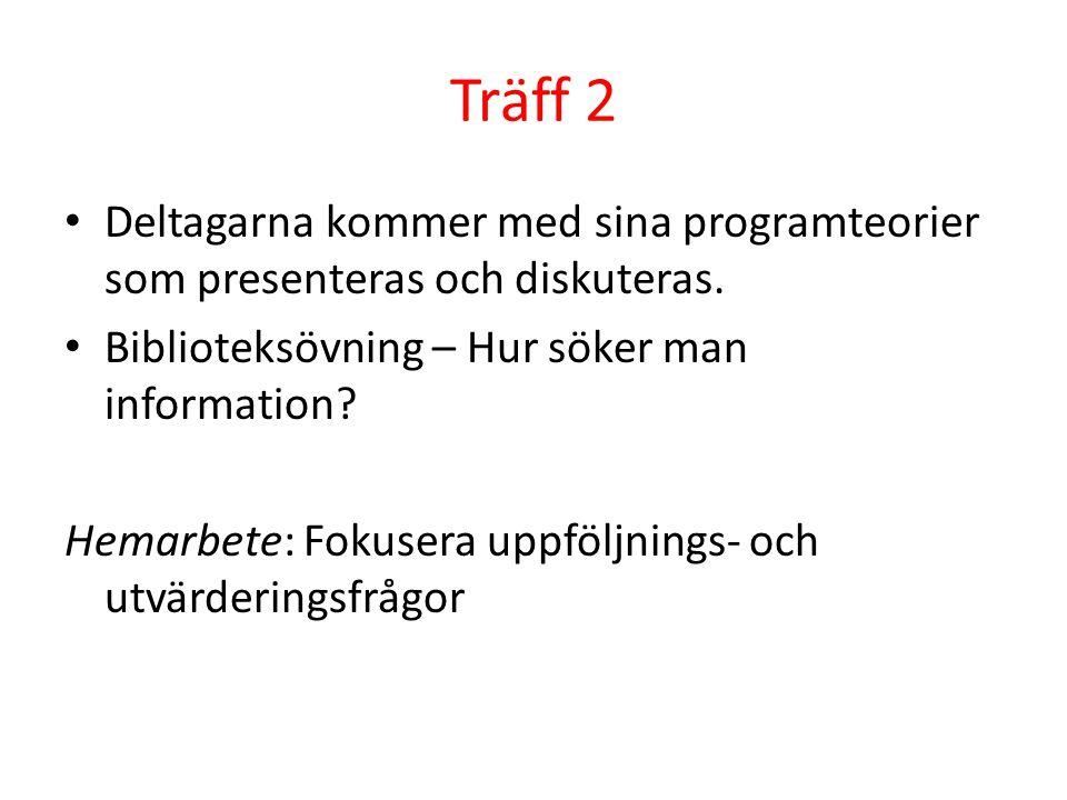 Träff 2 Deltagarna kommer med sina programteorier som presenteras och diskuteras. Biblioteksövning – Hur söker man information? Hemarbete: Fokusera up