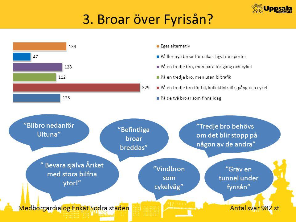 Medborgardialog Enkät Södra staden Antal svar 982 st 3.
