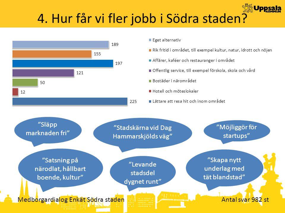 Medborgardialog Enkät Södra staden Antal svar 982 st 4.