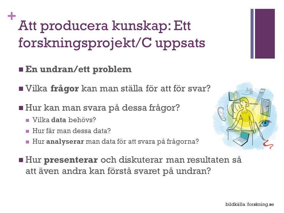 + Att producera kunskap: Ett forskningsprojekt/C uppsats En undran/ett problem Vilka frågor kan man ställa för att för svar? Hur kan man svara på dess