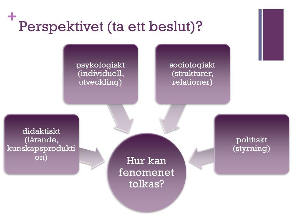 + Perspektivet (ta ett beslut)? Hur kan fenomenet tolkas? didaktiskt (lärande, kunskapsprodukti on) psykologiskt (individuell, utveckling) sociologisk