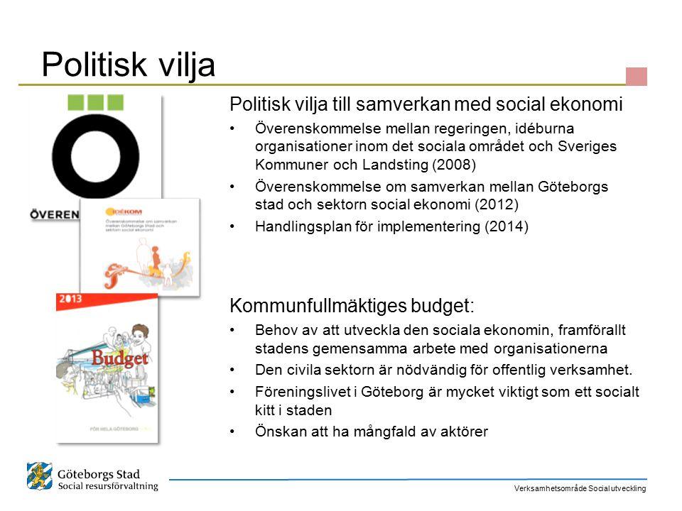 Verksamhetsområde Social utveckling Politisk vilja Politisk vilja till samverkan med social ekonomi Överenskommelse mellan regeringen, idéburna organisationer inom det sociala området och Sveriges Kommuner och Landsting (2008) Överenskommelse om samverkan mellan Göteborgs stad och sektorn social ekonomi (2012) Handlingsplan för implementering (2014) Kommunfullmäktiges budget: Behov av att utveckla den sociala ekonomin, framförallt stadens gemensamma arbete med organisationerna Den civila sektorn är nödvändig för offentlig verksamhet.