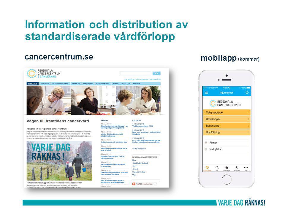 Information och distribution av standardiserade vårdförlopp cancercentrum.se mobilapp (kommer)