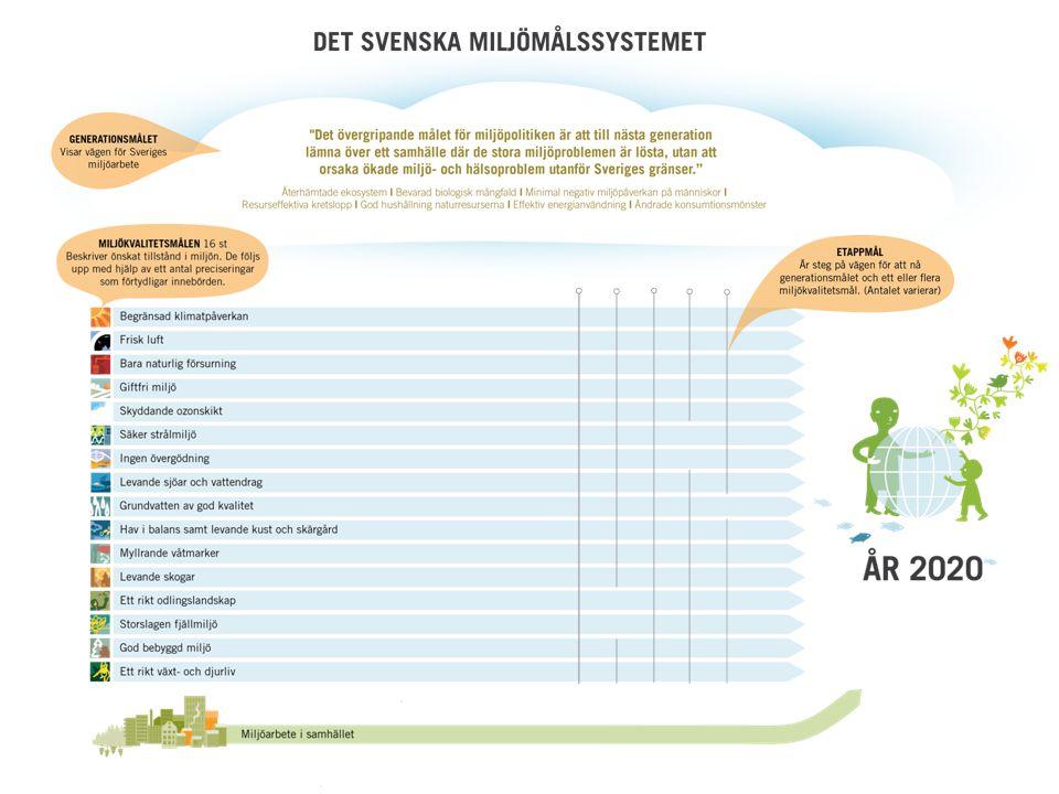 FOTO: ELLIOT ELLIOT/JOHNÉR Generationsmål SVERIGES MILJÖMÅL Sveriges riksdag har satt upp miljömål för en hållbar samhällsutveckling.