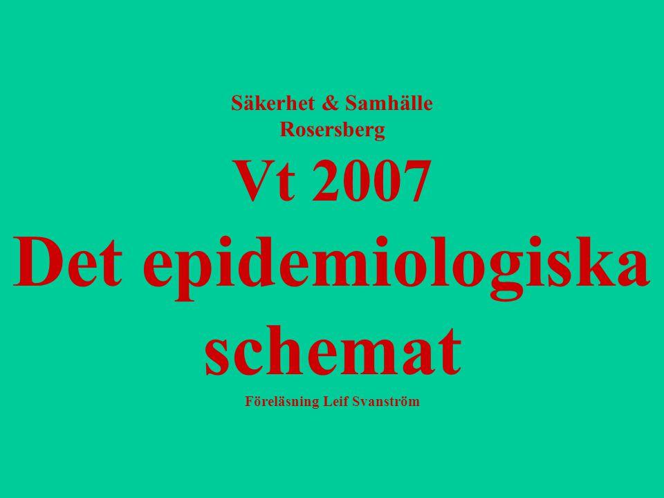 Säkerhet & Samhälle Rosersberg Vt 2007 Det epidemiologiska schemat Föreläsning Leif Svanström