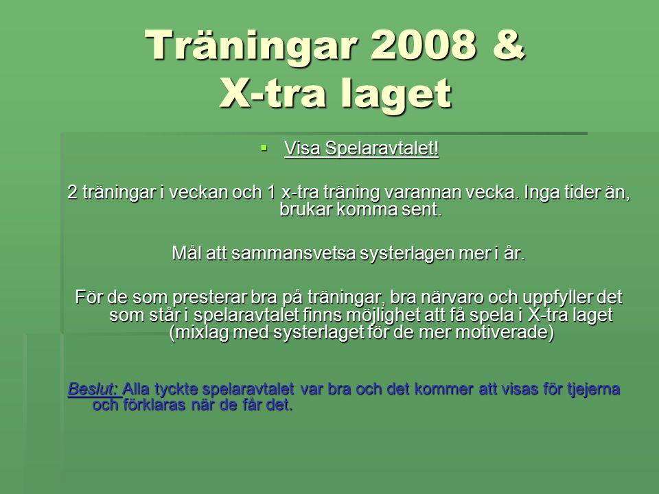 Träningar 2008 & X-tra laget  Visa Spelaravtalet.