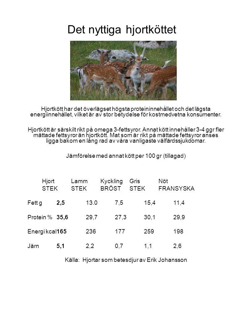 Det nyttiga hjortköttet Hjortkött har det överlägset högsta proteininnehållet och det lägsta energiinnehållet, vilket är av stor betydelse för kostmedvetna konsumenter.