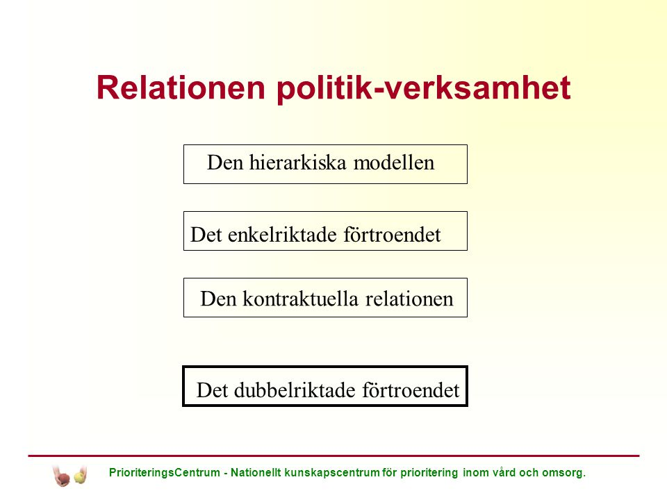 PrioriteringsCentrum - Nationellt kunskapscentrum för prioritering inom vård och omsorg. Relationen politik-verksamhet Den hierarkiska modellen Det en