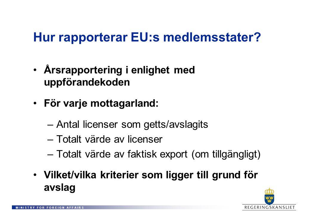 M I N I S T R Y F O R F O R E I G N A F F A I R S Hur rapporterar EU:s medlemsstater? Årsrapportering i enlighet med uppförandekoden För varje mottaga