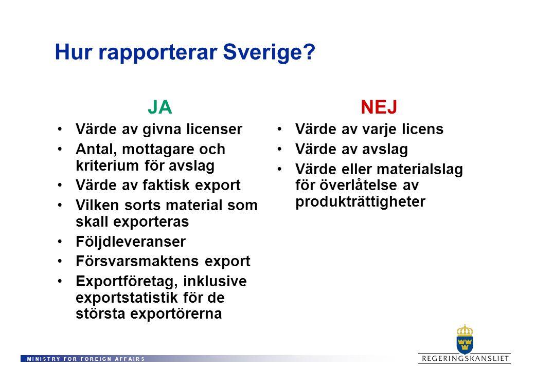 M I N I S T R Y F O R F O R E I G N A F F A I R S Hur rapporterar Sverige? JA Värde av givna licenser Antal, mottagare och kriterium för avslag Värde