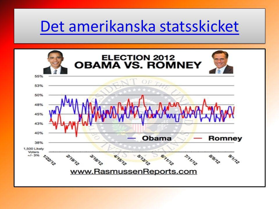 Sverige jämfört USA USASverige