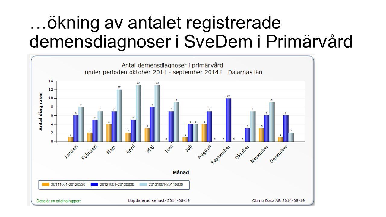 …ökning av antalet registrerade demensdiagnoser i SveDem i Primärvård
