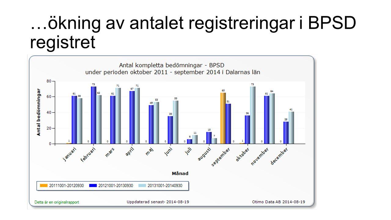 …ökning av antalet registreringar i BPSD registret
