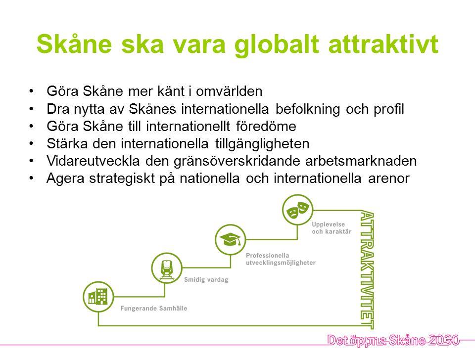 Skåne ska vara globalt attraktivt Göra Skåne mer känt i omvärlden Dra nytta av Skånes internationella befolkning och profil Göra Skåne till internatio