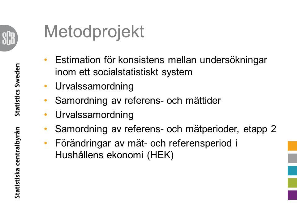 Metodprojekt Estimation för konsistens mellan undersökningar inom ett socialstatistiskt system Urvalssamordning Samordning av referens- och mättider U