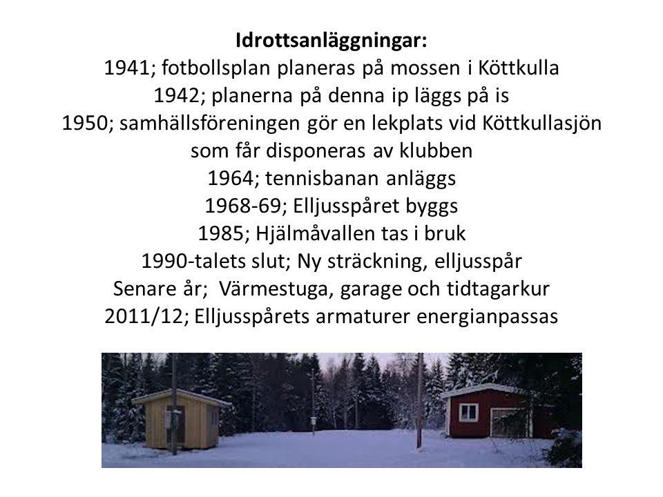 Exempel på aktiviteter under åren som gått: Skidor; Kindsrundan 1962-1988 Bordtennis; seriespel 1951-1974 Tennis; seriespel 1970-1977 Gymnastik; till och från under tiden 1957-1996 Cykel; Komosserundan 1973-1982 Super Startävling Uppboa-Nerboa Valborgsrevy m.m……