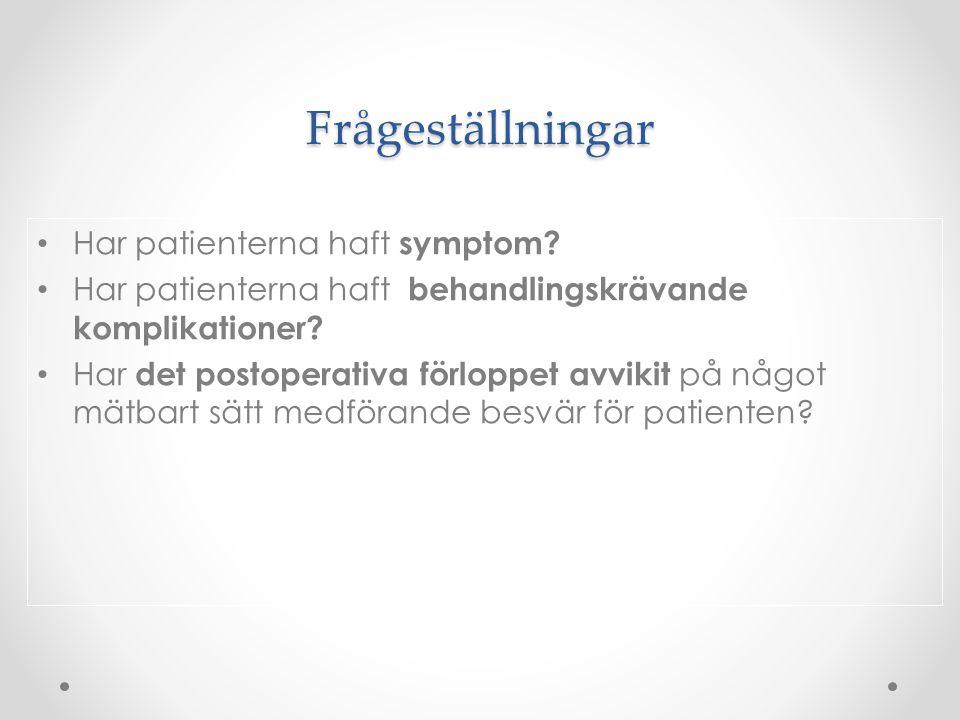 Frågeställningar Har patienterna haft symptom? Har patienterna haft behandlingskrävande komplikationer? Har det postoperativa förloppet avvikit på någ