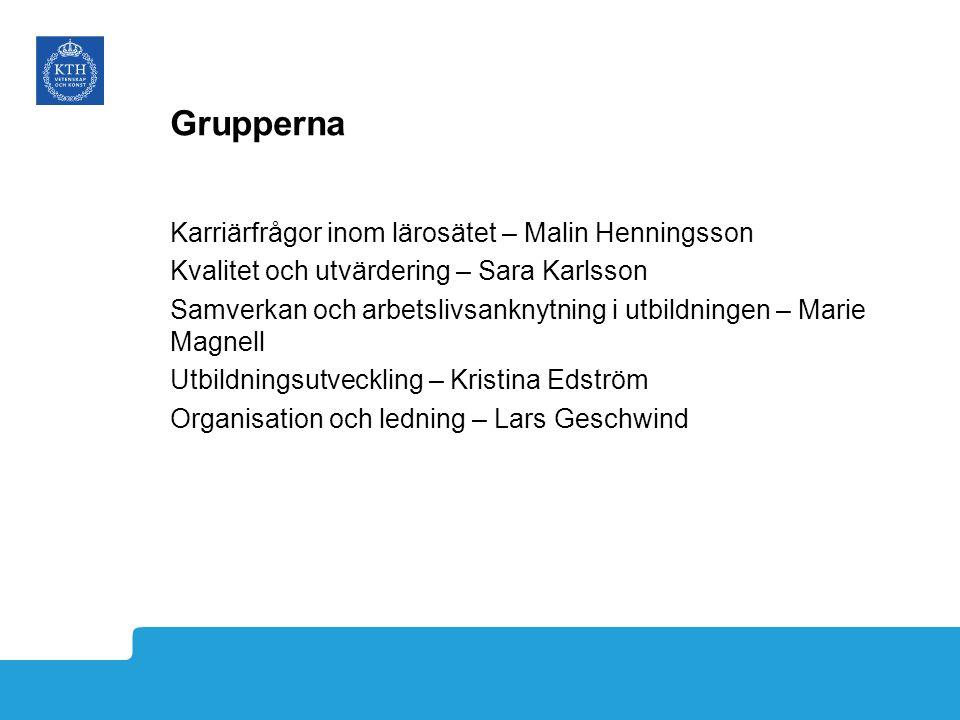 Grupperna Karriärfrågor inom lärosätet – Malin Henningsson Kvalitet och utvärdering – Sara Karlsson Samverkan och arbetslivsanknytning i utbildningen