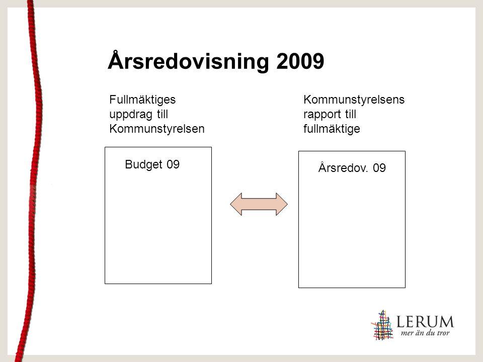 Årsredovisning 2009 Budget 09 Årsredov. 09 Fullmäktiges uppdrag till Kommunstyrelsen Kommunstyrelsens rapport till fullmäktige