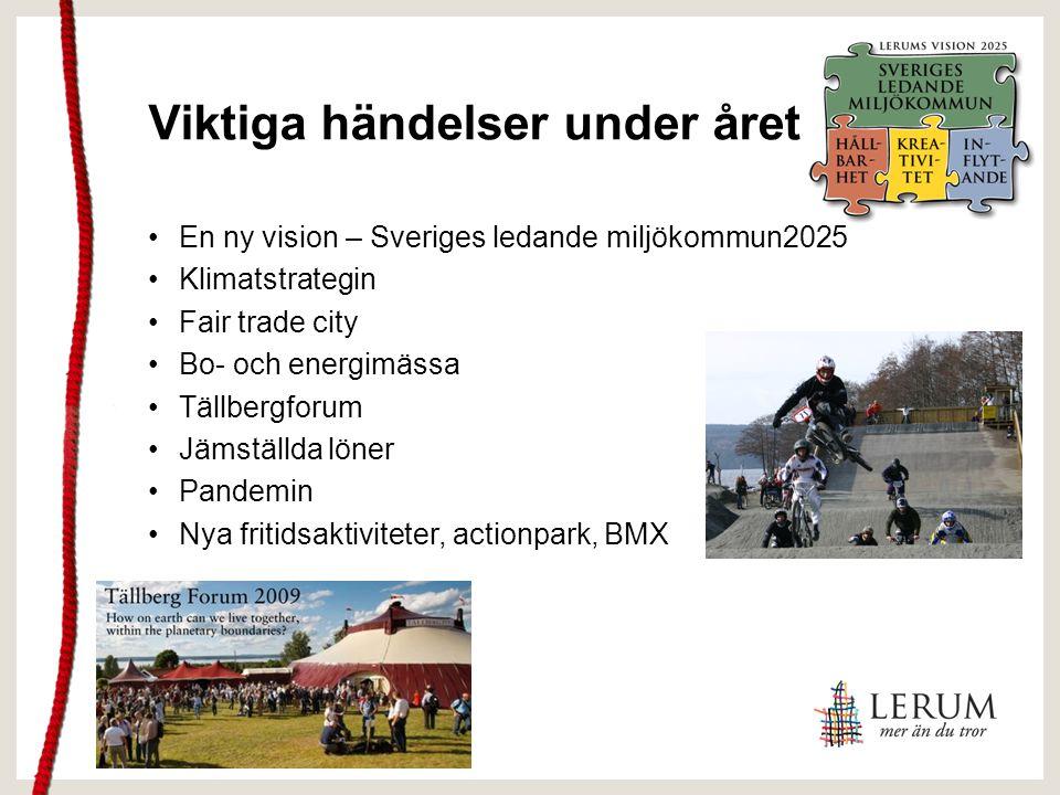 Viktiga händelser under året En ny vision – Sveriges ledande miljökommun2025 Klimatstrategin Fair trade city Bo- och energimässa Tällbergforum Jämställda löner Pandemin Nya fritidsaktiviteter, actionpark, BMX