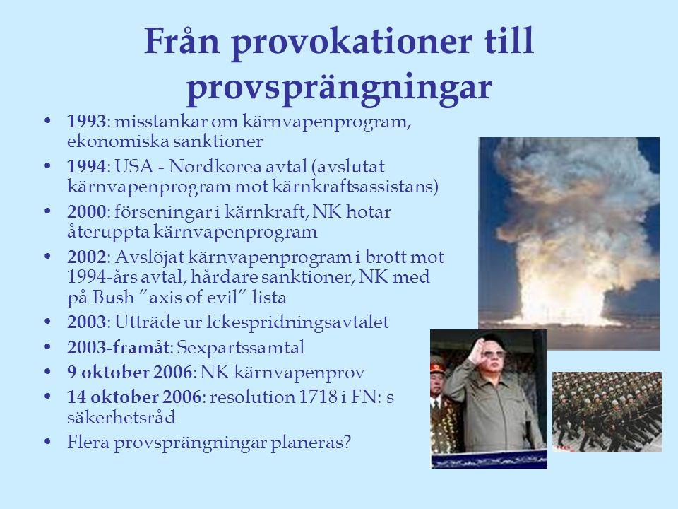 Från provokationer till provsprängningar 1993 : misstankar om kärnvapenprogram, ekonomiska sanktioner 1994 : USA - Nordkorea avtal (avslutat kärnvapenprogram mot kärnkraftsassistans) 2000 : förseningar i kärnkraft, NK hotar återuppta kärnvapenprogram 2002 : Avslöjat kärnvapenprogram i brott mot 1994-års avtal, hårdare sanktioner, NK med på Bush axis of evil lista 2003 : Utträde ur Ickespridningsavtalet 2003-framåt : Sexpartssamtal 9 oktober 2006 : NK kärnvapenprov 14 oktober 2006 : resolution 1718 i FN: s säkerhetsråd Flera provsprängningar planeras?