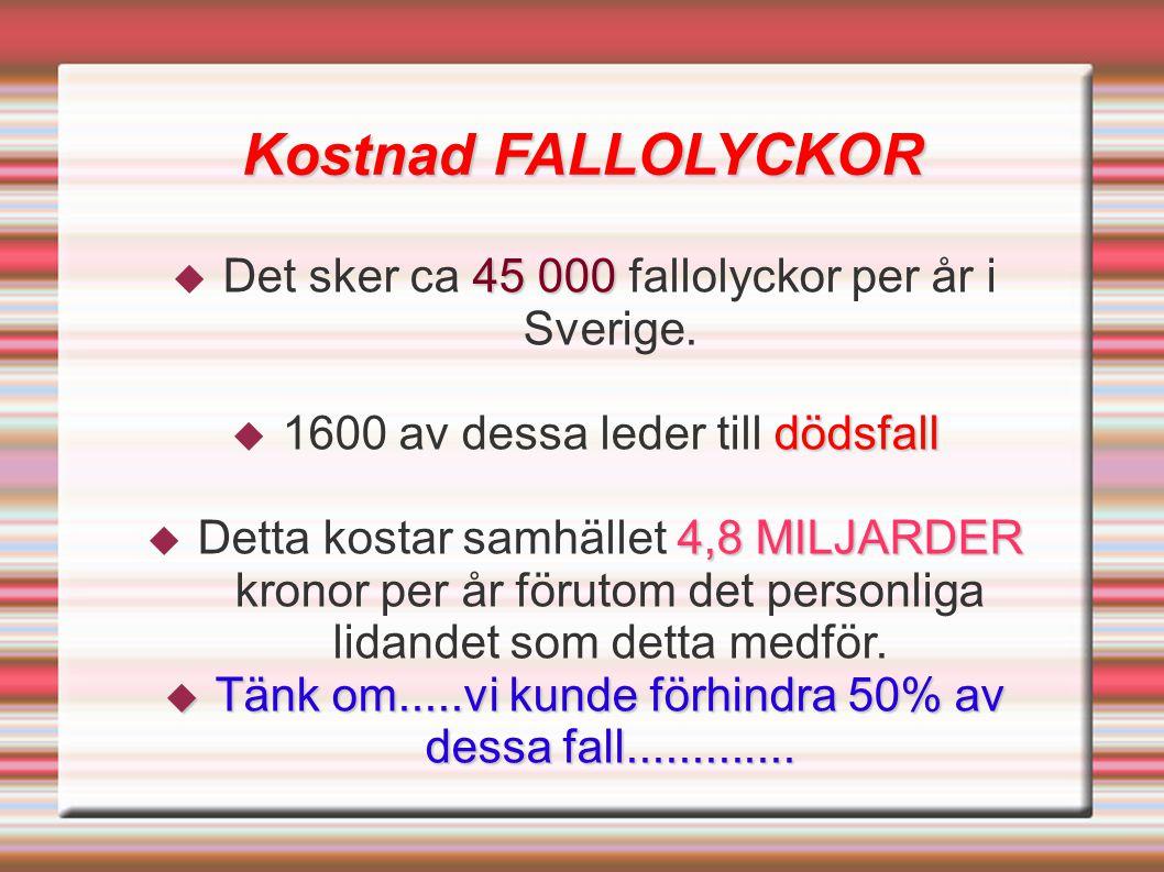 Kostnad FALLOLYCKOR 45 000  Det sker ca 45 000 fallolyckor per år i Sverige.