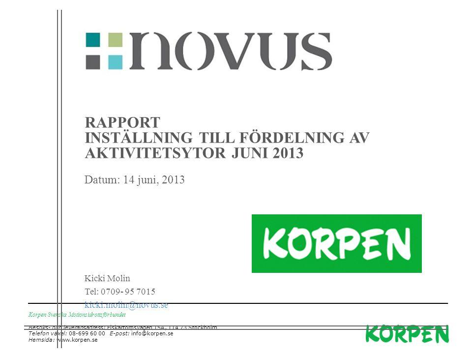 Korpen Svenska Motionsidrottsförbundet Besöks- och leveransadress: Fiskartorpsvägen 15A, 114 73 Stockholm Telefon växel: 08-699 60 00 E-post: info@korpen.se Hemsida: www.korpen.se RAPPORT INSTÄLLNING TILL FÖRDELNING AV AKTIVITETSYTOR JUNI 2013 Datum: 14 juni, 2013 Kicki Molin Tel: 0709- 95 7015 kicki.molin@novus.se