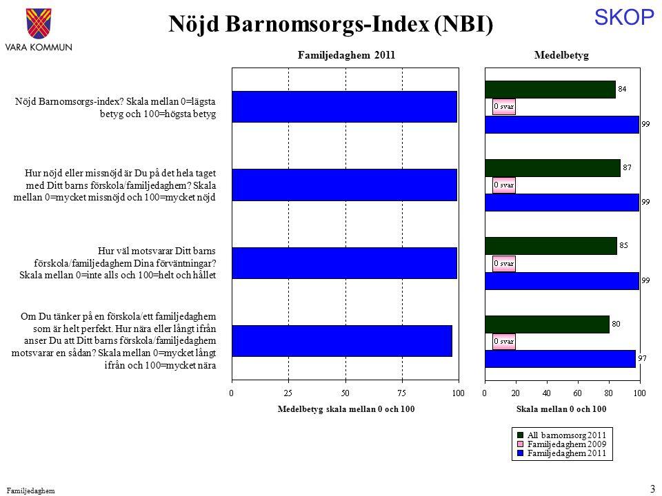 SKOP Familjedaghem 3 Nöjd Barnomsorgs-index.