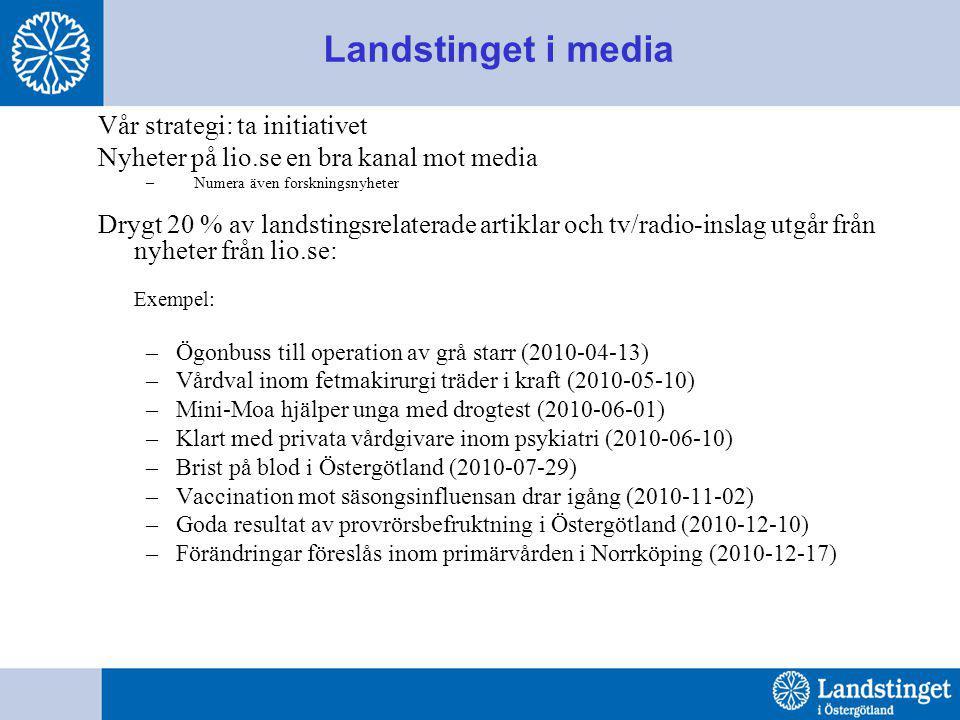 Landstinget i media Vår strategi: ta initiativet Nyheter på lio.se en bra kanal mot media –Numera även forskningsnyheter Drygt 20 % av landstingsrelaterade artiklar och tv/radio-inslag utgår från nyheter från lio.se: Exempel: –Ögonbuss till operation av grå starr (2010-04-13) –Vårdval inom fetmakirurgi träder i kraft (2010-05-10) –Mini-Moa hjälper unga med drogtest (2010-06-01) –Klart med privata vårdgivare inom psykiatri (2010-06-10) –Brist på blod i Östergötland (2010-07-29) –Vaccination mot säsongsinfluensan drar igång (2010-11-02) –Goda resultat av provrörsbefruktning i Östergötland (2010-12-10) –Förändringar föreslås inom primärvården i Norrköping (2010-12-17)