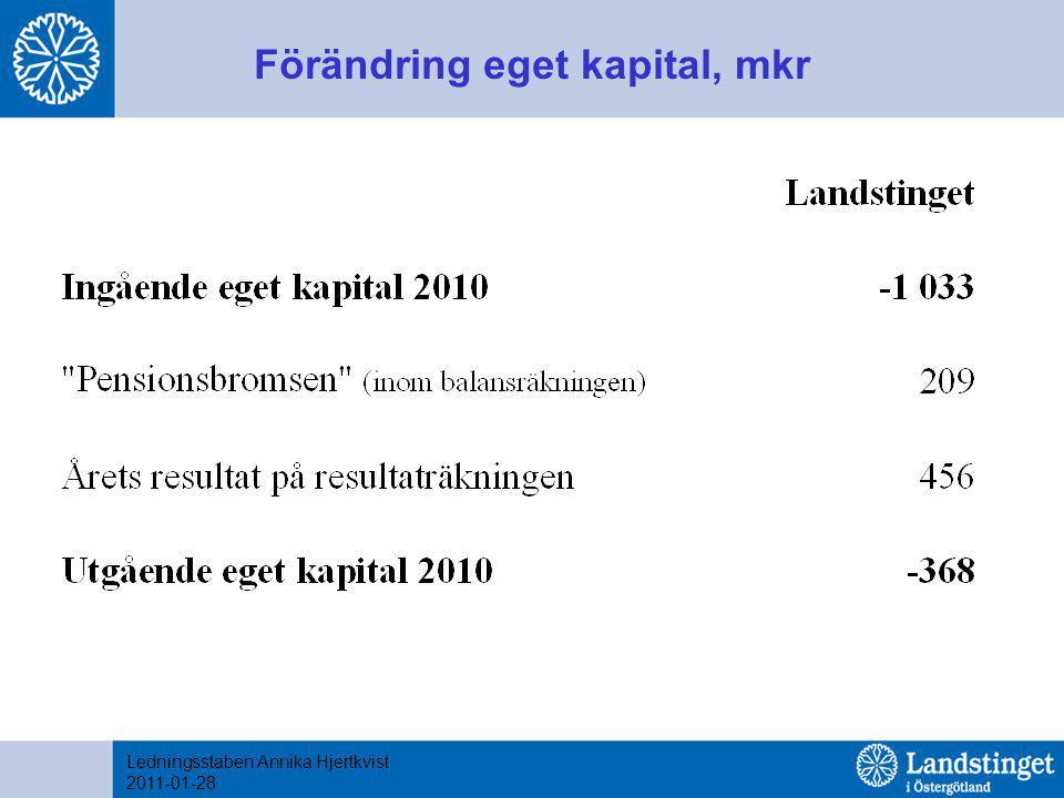 Förändring eget kapital, mkr Ledningsstaben Annika Hjertkvist 2011-01-28