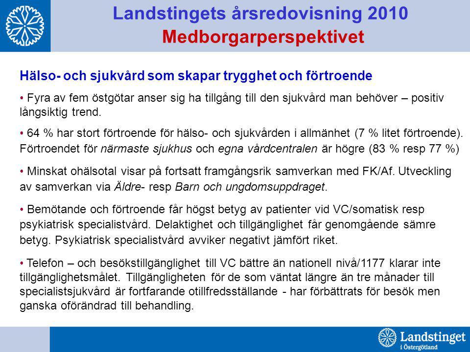 Landstingets årsredovisning 2010 Medborgarperspektivet Hälso- och sjukvård som skapar trygghet och förtroende Fyra av fem östgötar anser sig ha tillgång till den sjukvård man behöver – positiv långsiktig trend.