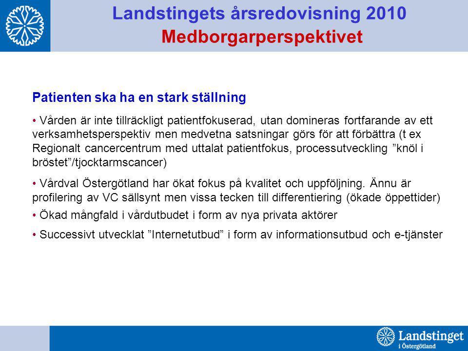Landstingets årsredovisning 2010 Medborgarperspektivet Patienten ska ha en stark ställning Vården är inte tillräckligt patientfokuserad, utan domineras fortfarande av ett verksamhetsperspektiv men medvetna satsningar görs för att förbättra (t ex Regionalt cancercentrum med uttalat patientfokus, processutveckling knöl i bröstet /tjocktarmscancer) Vårdval Östergötland har ökat fokus på kvalitet och uppföljning.