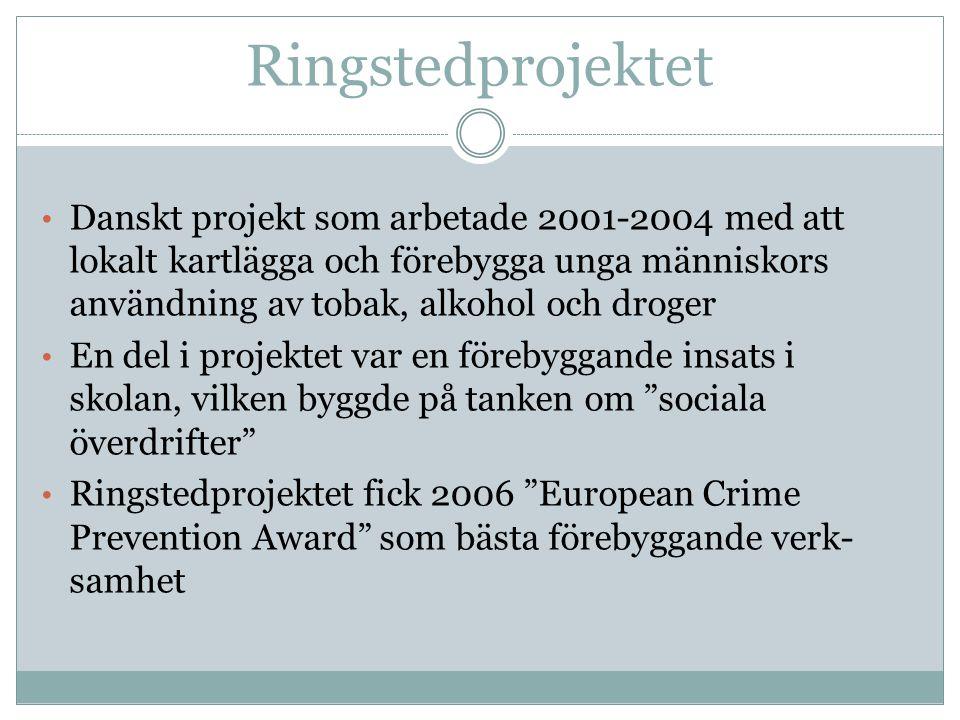 Ringstedprojektet Danskt projekt som arbetade 2001-2004 med att lokalt kartlägga och förebygga unga människors användning av tobak, alkohol och droger En del i projektet var en förebyggande insats i skolan, vilken byggde på tanken om sociala överdrifter Ringstedprojektet fick 2006 European Crime Prevention Award som bästa förebyggande verk- samhet