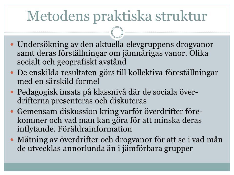 Bakgrund Tillfrågades av Folkhälsokommittén i Västra Götaland under våren 2008 att vara med i ett 3-årigt tobaksprojekt.