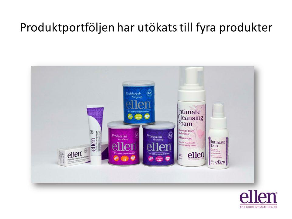Produktportföljen har utökats till fyra produkter
