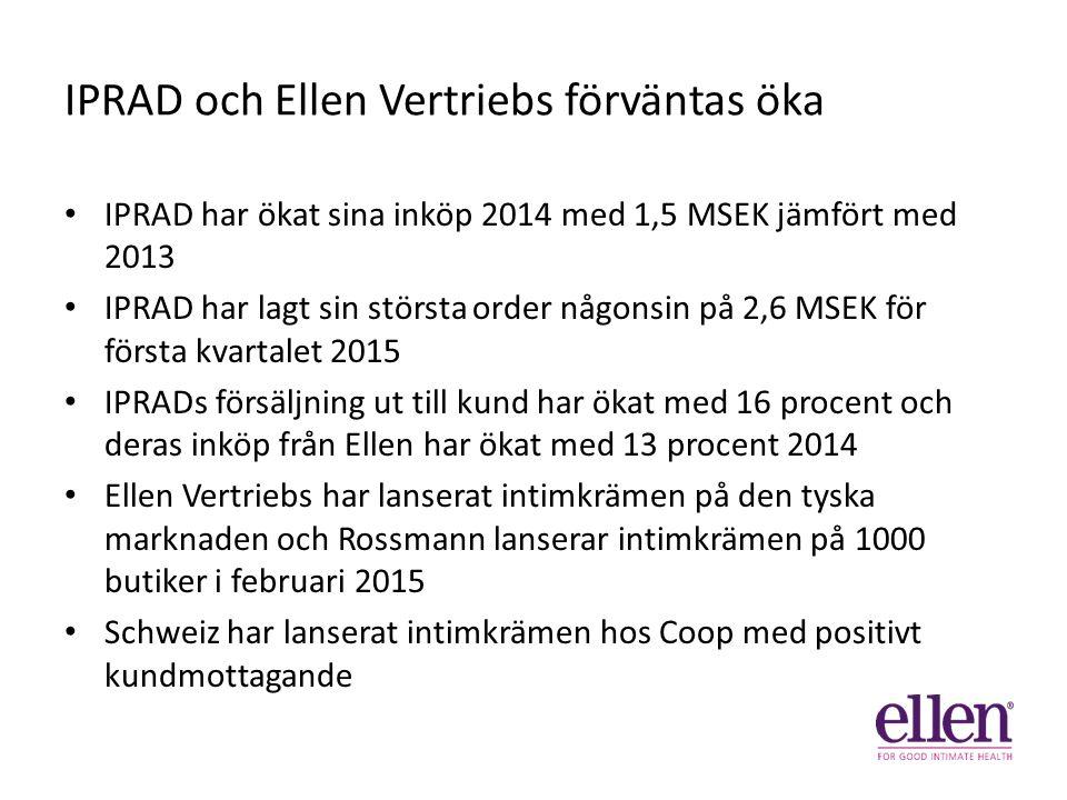 IPRAD och Ellen Vertriebs förväntas öka IPRAD har ökat sina inköp 2014 med 1,5 MSEK jämfört med 2013 IPRAD har lagt sin största order någonsin på 2,6 MSEK för första kvartalet 2015 IPRADs försäljning ut till kund har ökat med 16 procent och deras inköp från Ellen har ökat med 13 procent 2014 Ellen Vertriebs har lanserat intimkrämen på den tyska marknaden och Rossmann lanserar intimkrämen på 1000 butiker i februari 2015 Schweiz har lanserat intimkrämen hos Coop med positivt kundmottagande