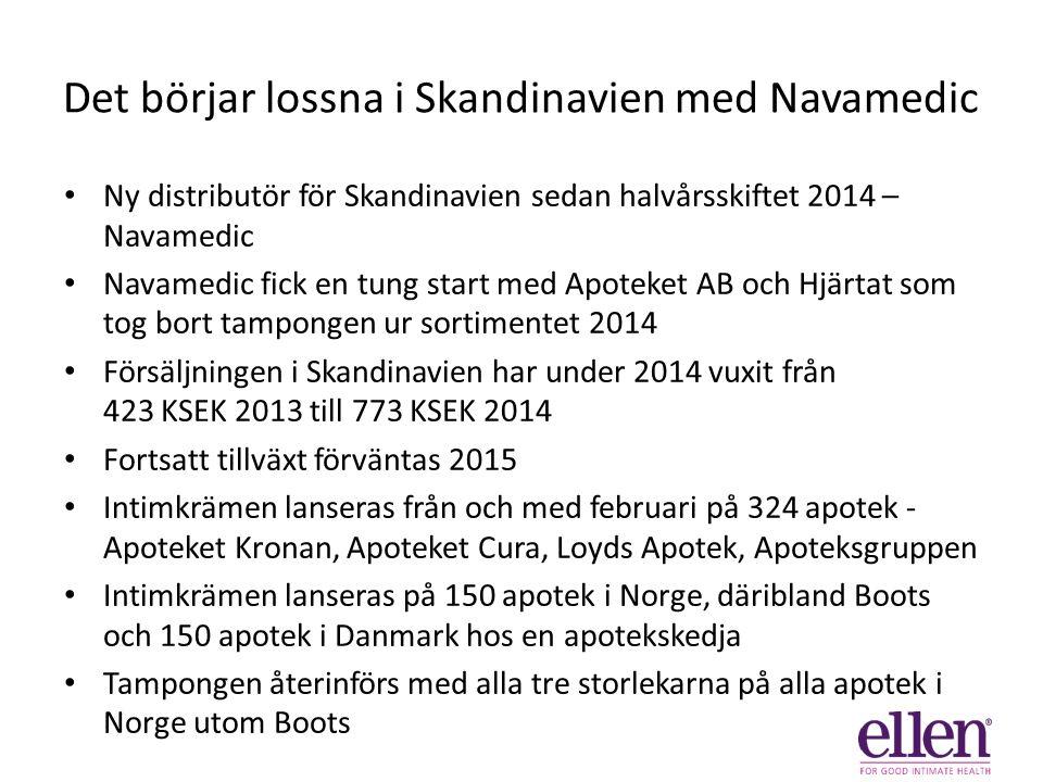 Det börjar lossna i Skandinavien med Navamedic Ny distributör för Skandinavien sedan halvårsskiftet 2014 – Navamedic Navamedic fick en tung start med Apoteket AB och Hjärtat som tog bort tampongen ur sortimentet 2014 Försäljningen i Skandinavien har under 2014 vuxit från 423 KSEK 2013 till 773 KSEK 2014 Fortsatt tillväxt förväntas 2015 Intimkrämen lanseras från och med februari på 324 apotek - Apoteket Kronan, Apoteket Cura, Loyds Apotek, Apoteksgruppen Intimkrämen lanseras på 150 apotek i Norge, däribland Boots och 150 apotek i Danmark hos en apotekskedja Tampongen återinförs med alla tre storlekarna på alla apotek i Norge utom Boots