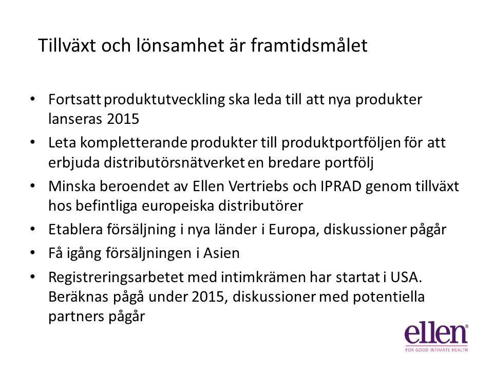 Tillväxt och lönsamhet är framtidsmålet Fortsatt produktutveckling ska leda till att nya produkter lanseras 2015 Leta kompletterande produkter till produktportföljen för att erbjuda distributörsnätverket en bredare portfölj Minska beroendet av Ellen Vertriebs och IPRAD genom tillväxt hos befintliga europeiska distributörer Etablera försäljning i nya länder i Europa, diskussioner pågår Få igång försäljningen i Asien Registreringsarbetet med intimkrämen har startat i USA.