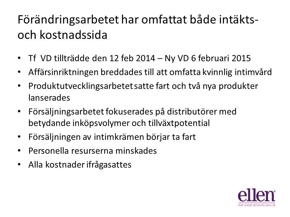 Förändringsarbetet har omfattat både intäkts- och kostnadssida Tf VD tillträdde den 12 feb 2014 – Ny VD 6 februari 2015 Affärsinriktningen breddades t